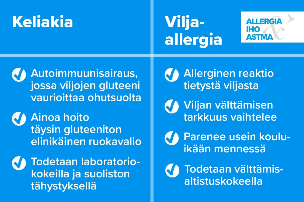 Kaura-Allergia Oireet